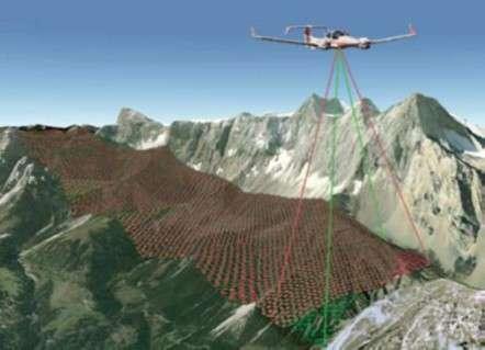 Acquisition de données lidar par avion sur une forêt